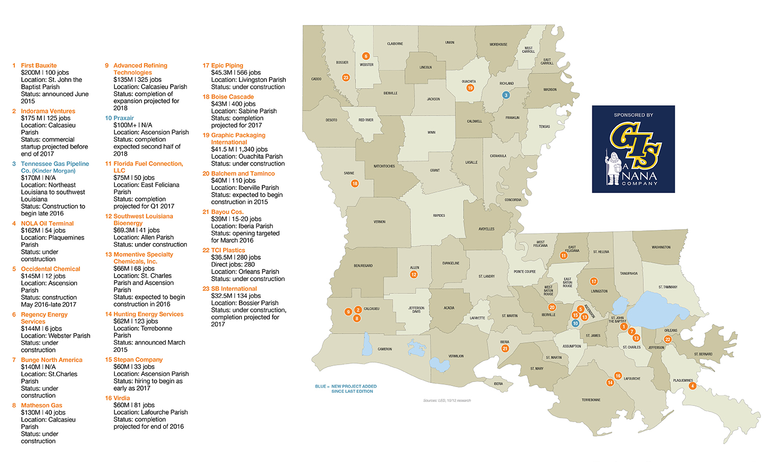 Maps Of The Largest Industrial Projects Driving Growth In South - North louisiana map