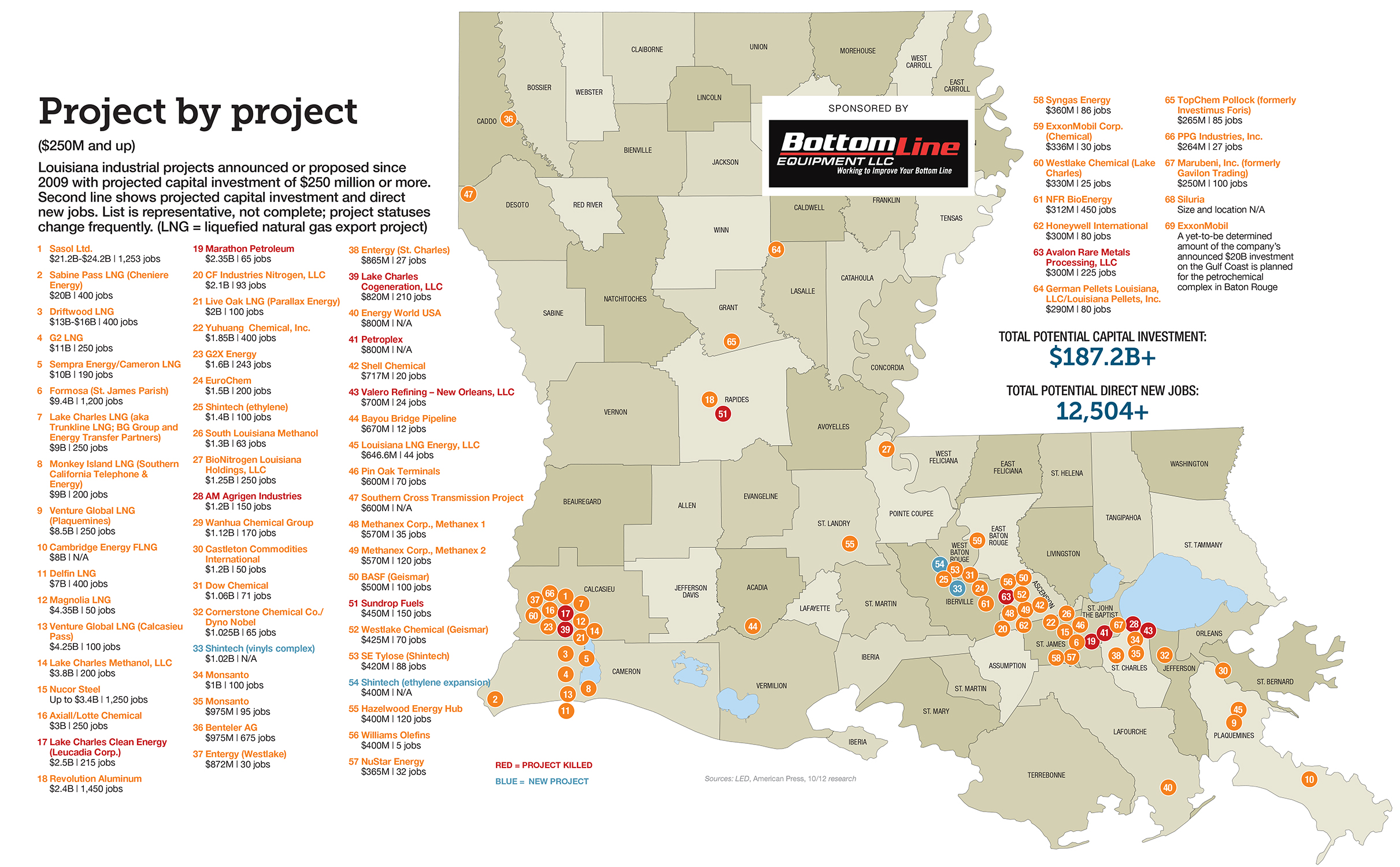 Maps Of The Largest Industrial Projects Driving Growth In South - Louisiana us representative map