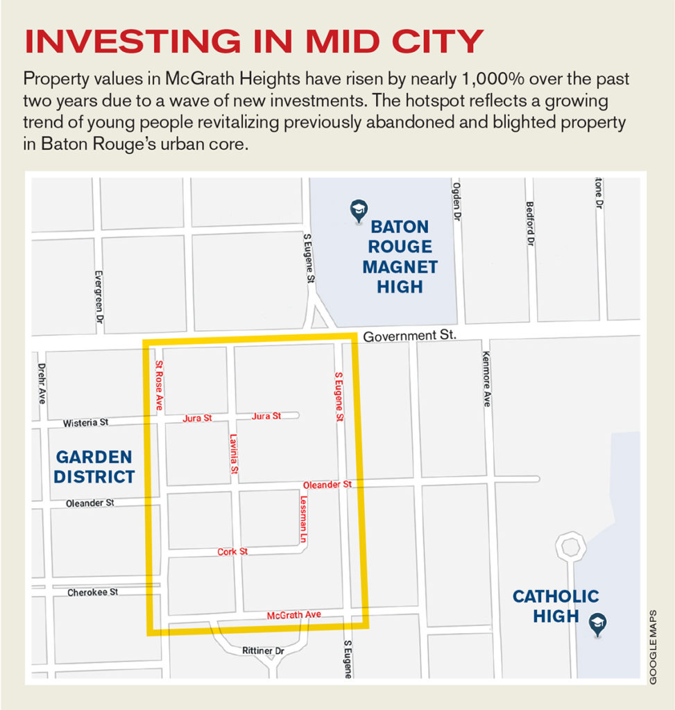 Mid City residential investing