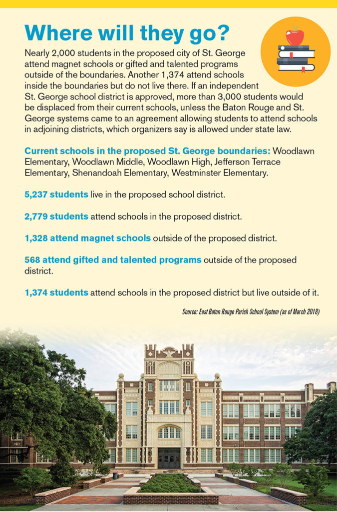 St. George schools